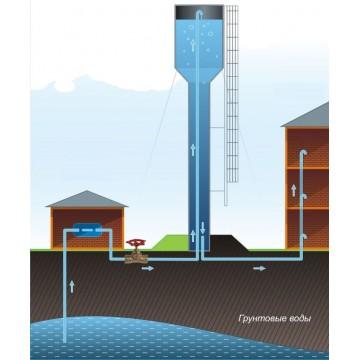 Промышленное водоснабжение из скважины